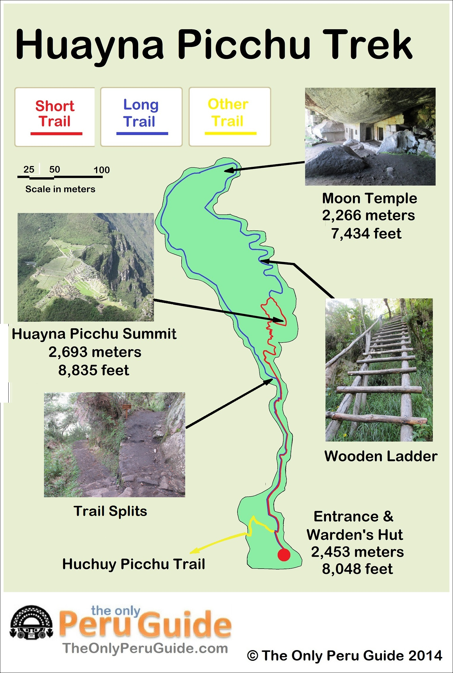 Map of Hauyna Picchu trail
