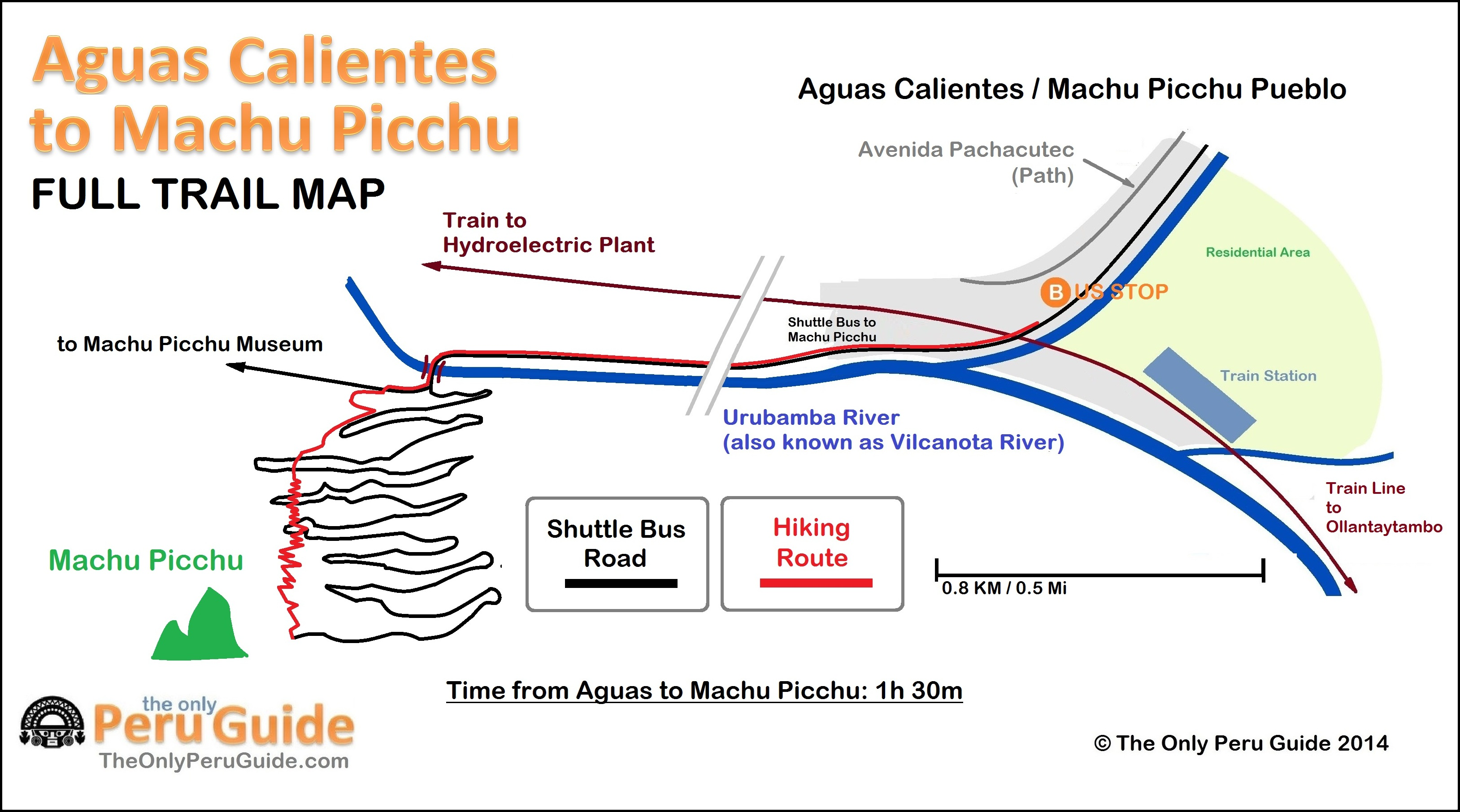 Map of hike from Aguas Calientes to Machu Picchu